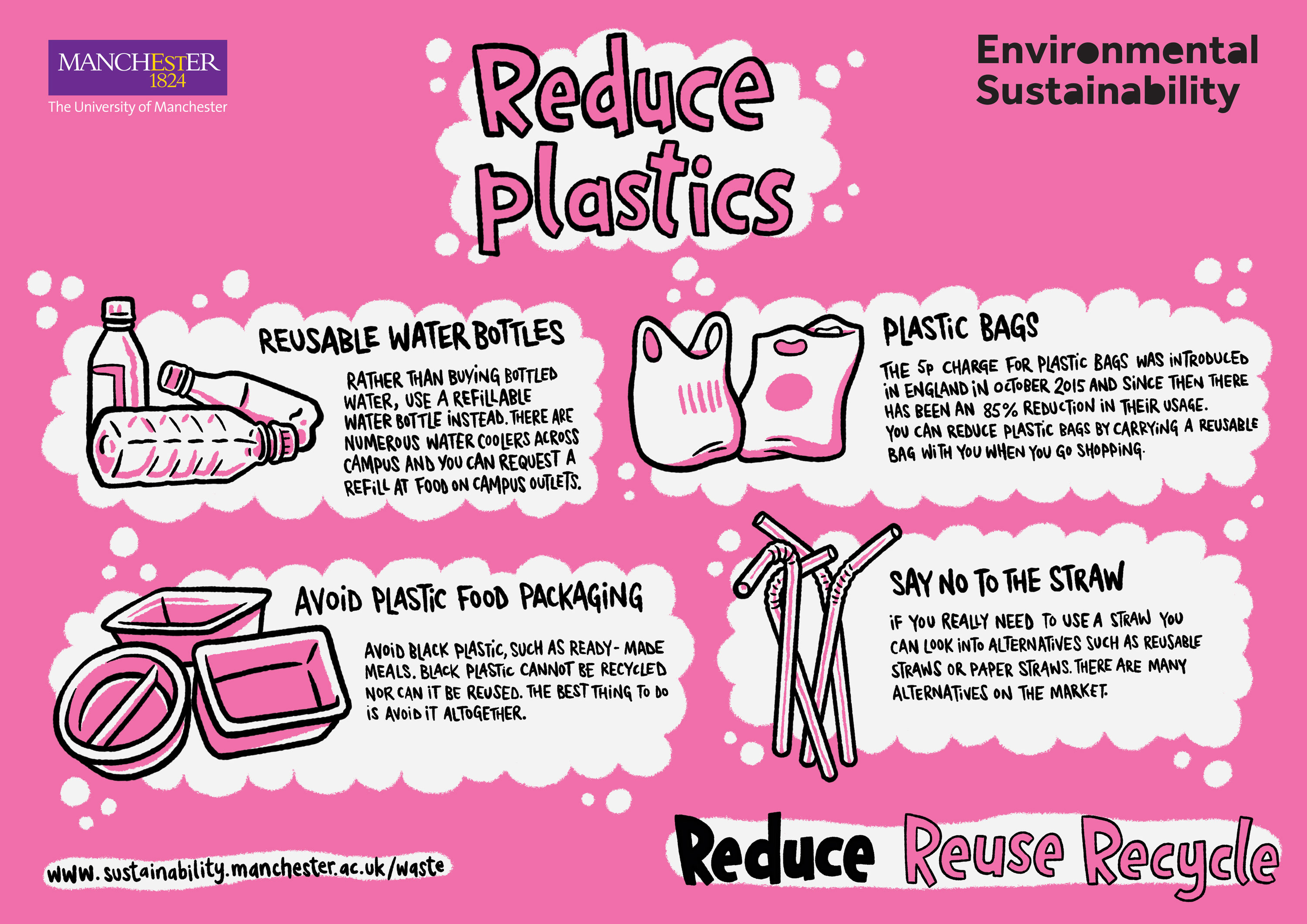 Plastic reduction (The University of Manchester)